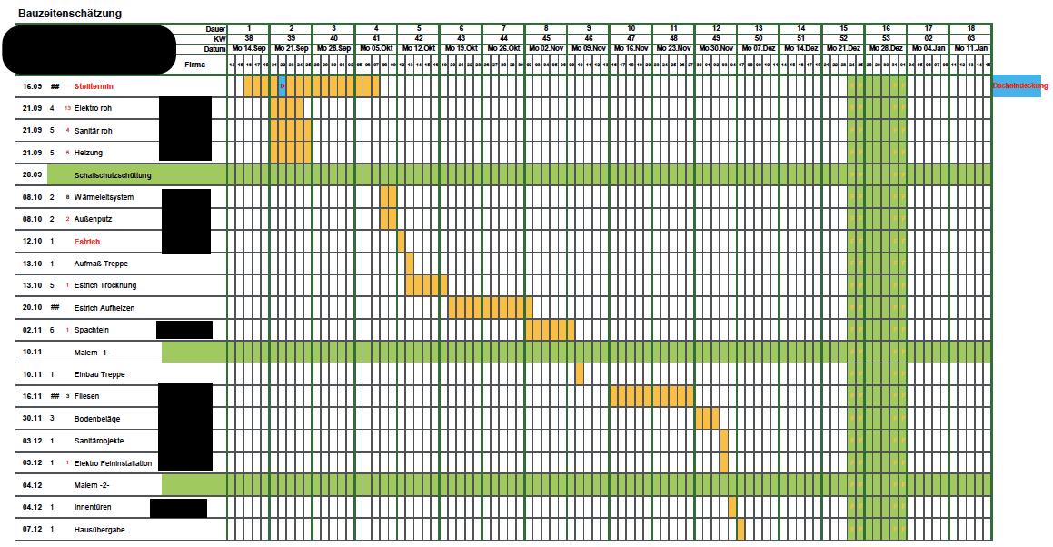 Baustellenablaufplan